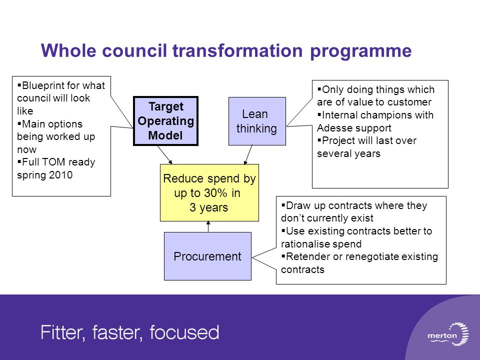 Whole council transformation programme Reduce spend by up to 30% in 3 years Target Operating Model Lean thinking Procurement  Blueprint for what council will look like  Main options being worked up now  Full TOM ready spring 2010  Only doing things which are of value to customer  Internal champions with Adesse support  Project will last over several years  Draw up contracts where they don't currently exist  Use existing contracts better to rationalise spend  Retender or renegotiate existing contracts