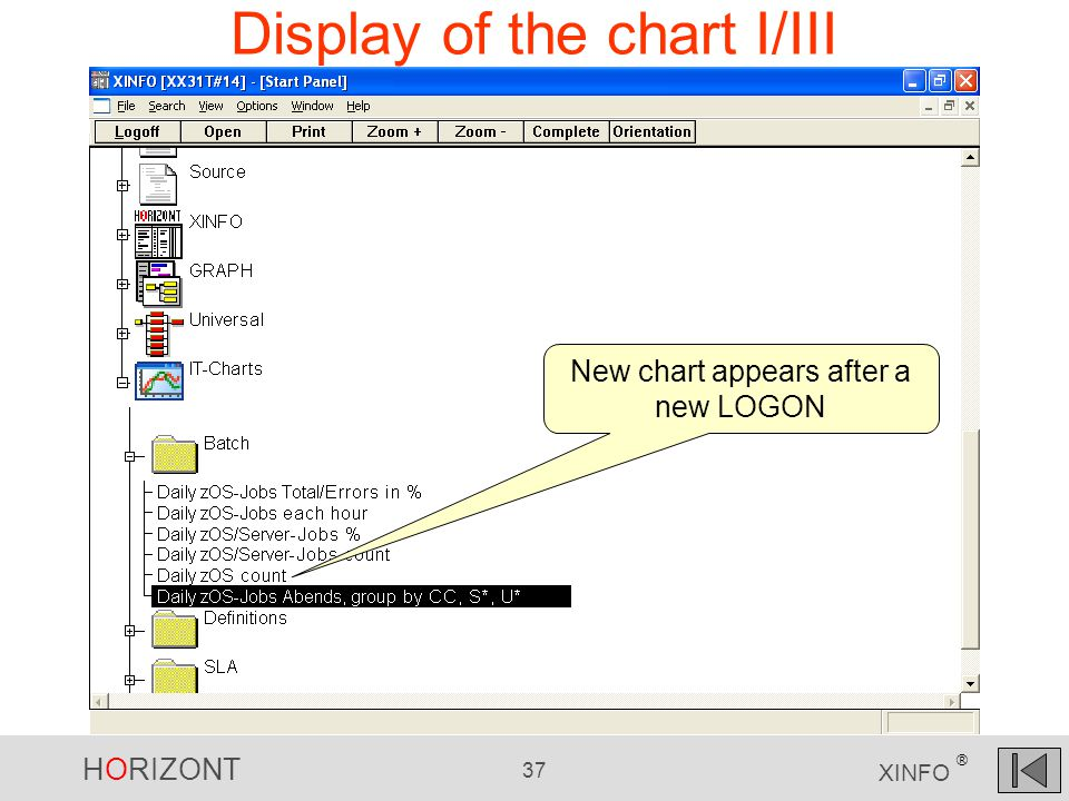HORIZONT 37 XINFO ® Display of the chart I/III New chart appears after a new LOGON