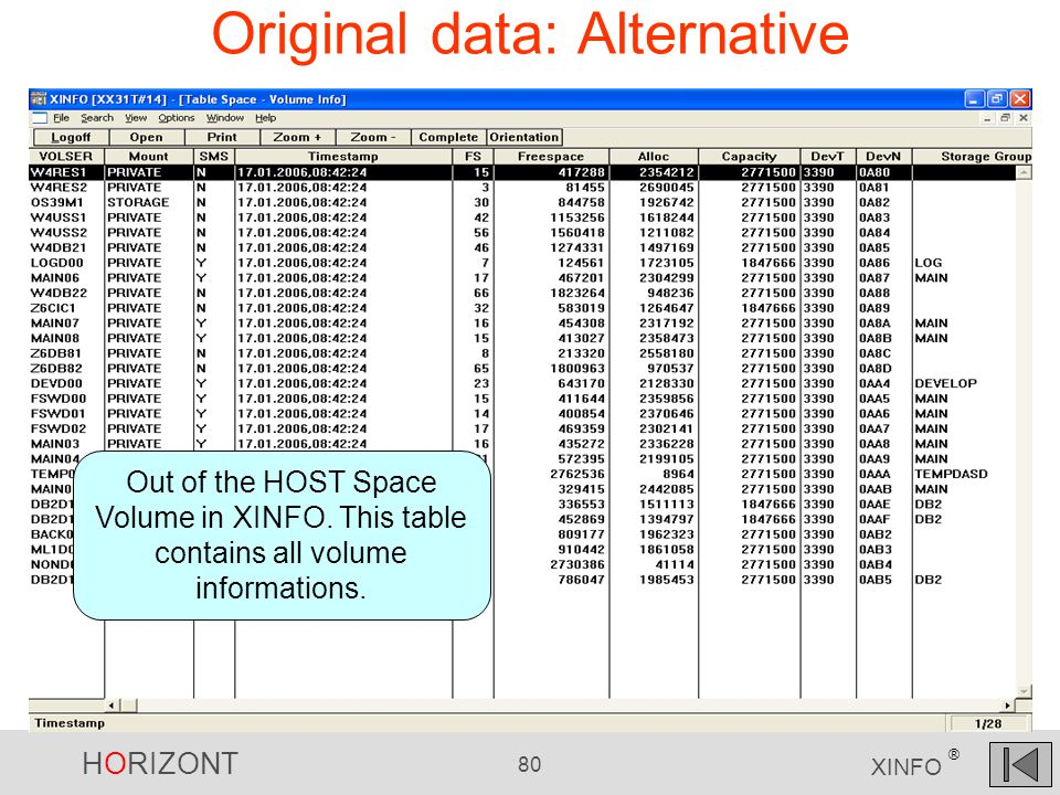 HORIZONT 80 XINFO ® Original data: Alternative Out of the HOST Space Volume in XINFO.