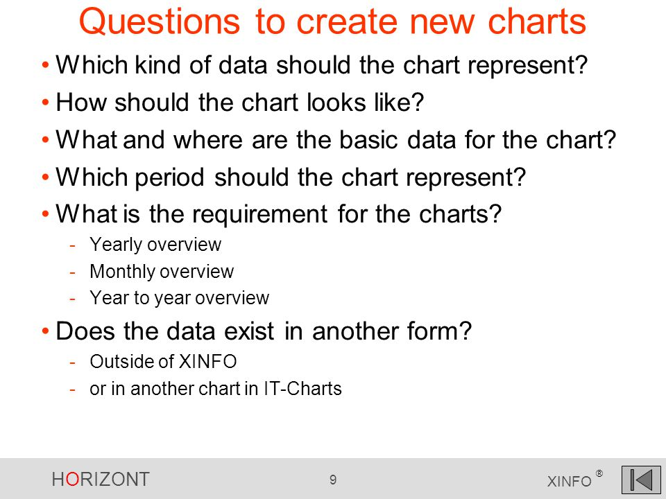HORIZONT 9 XINFO ® Questions to create new charts Which kind of data should the chart represent.