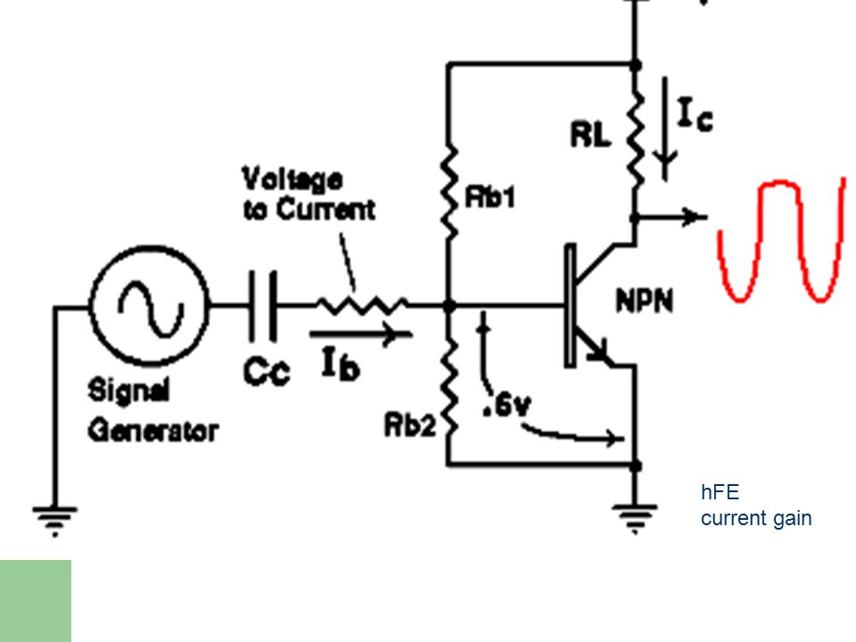 Practical Electricity, part 2 Ev I R P OHMS LAW