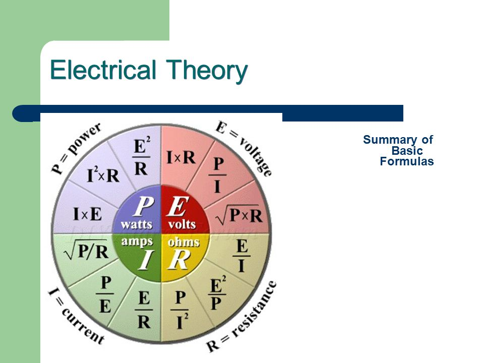 Electrical Theory Basic Formulas - Calculating Power – The basic formulas used for calculating power as it is related to volts of emf, Amps of current.