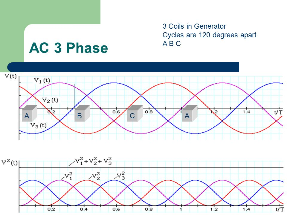 AC Single Phase