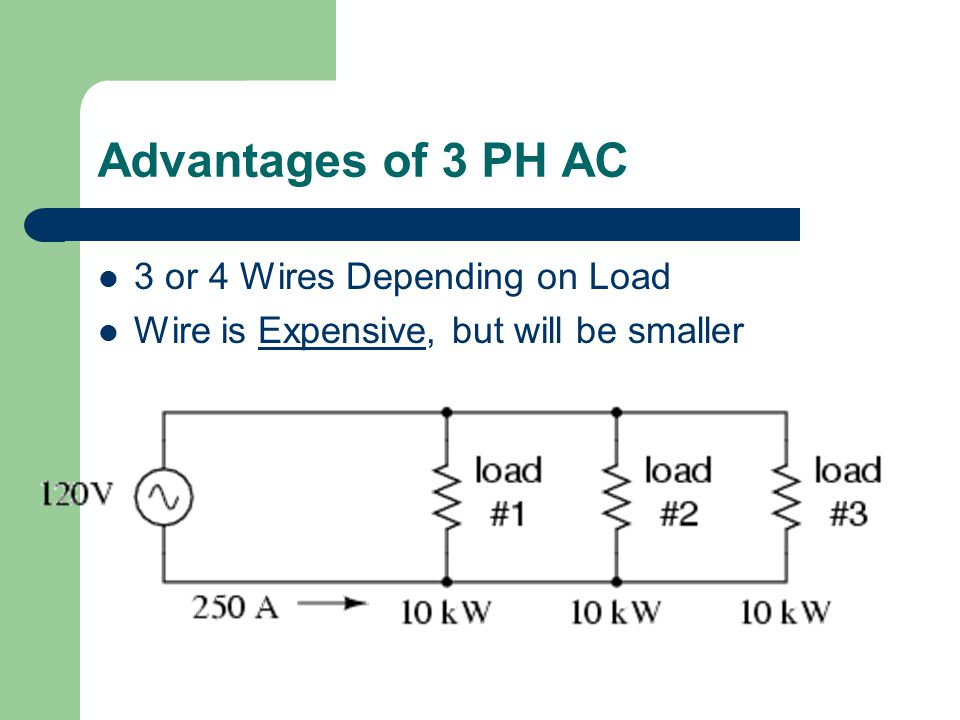 AC 3 Phase 3 Coils in Generator Cycles are 120 degrees apart A B C ABCA