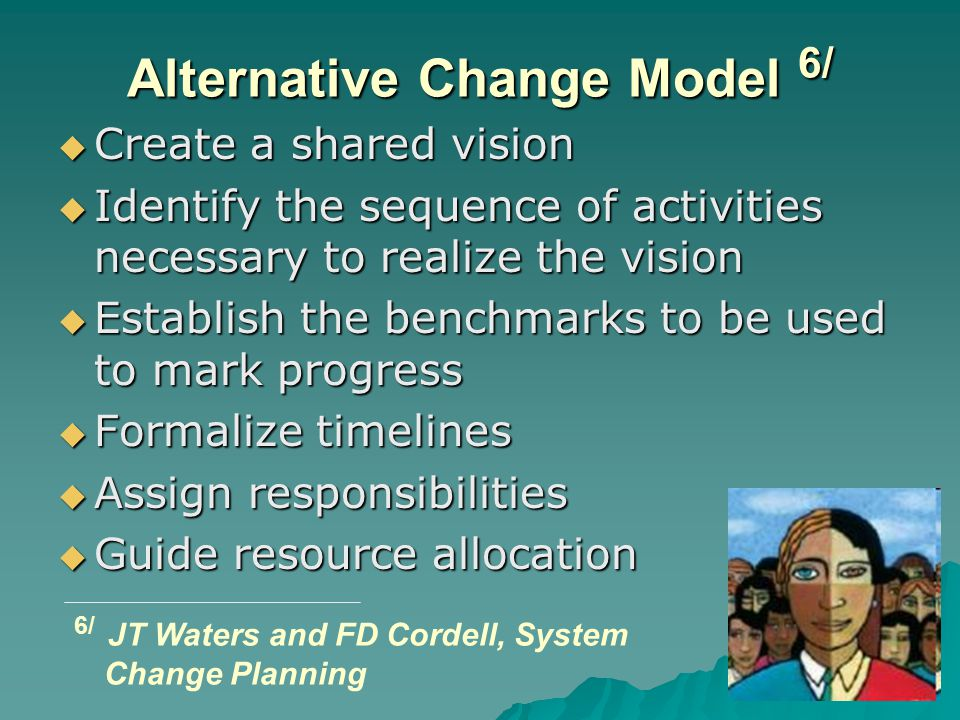 Alternative Change Model 6/  Create a shared vision  Identify the sequence of activities necessary to realize the vision  Establish the benchmarks