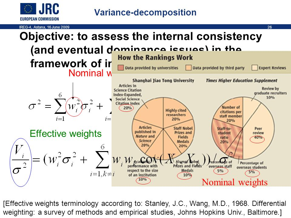 IREG-4, Astana, 16 June 200926 Variance-decomposition Objective: to assess the internal consistency (and eventual dominance issues) in the framework of indicators Nominal weights Effective weights [Effective weights terminology according to: Stanley, J.C., Wang, M.D., 1968.