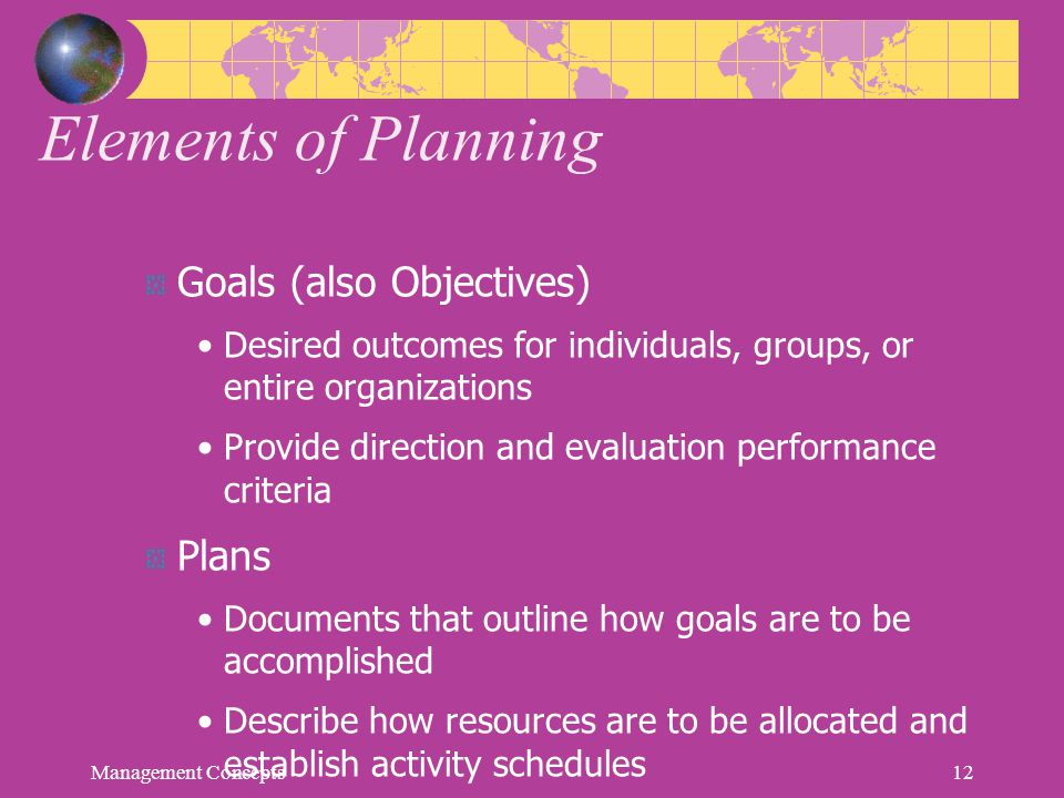 Elements of Planning Goals (also Objectives) Desired outcomes for individuals, groups, or entire organizations Provide direction and evaluation perfor
