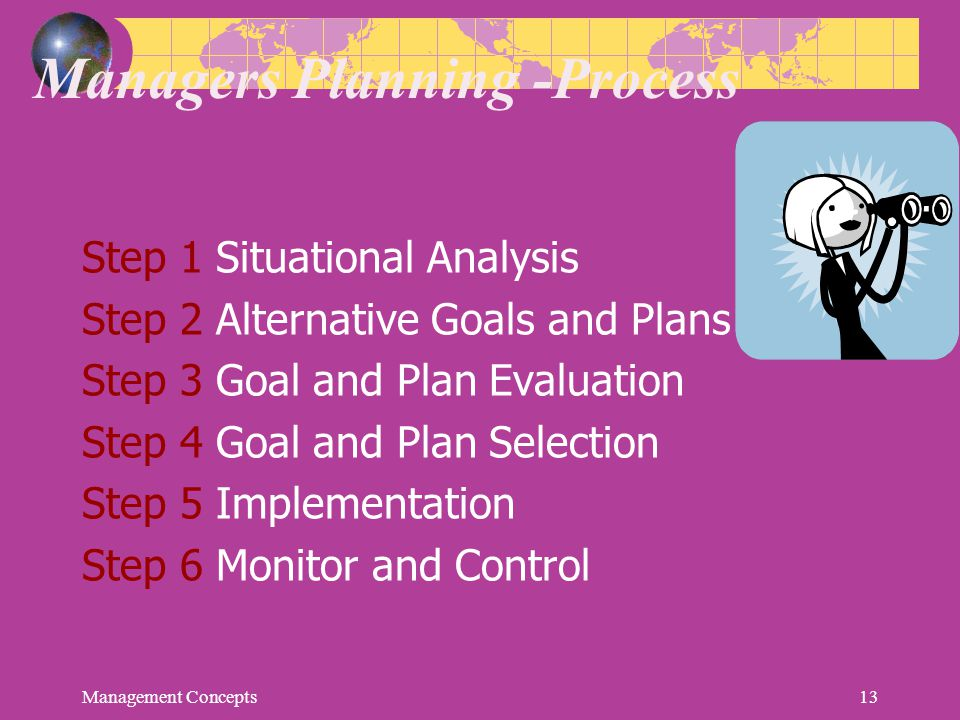Managers Planning -Process Step 1 Situational Analysis Step 2 Alternative Goals and Plans Step 3 Goal and Plan Evaluation Step 4 Goal and Plan Selecti