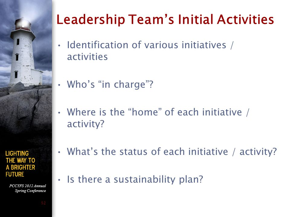 "PCCYFS 2012 Annual Spring Conference 52 Leadership Team's Initial Activities Identification of various initiatives / activities Who's ""in charge""? Whe"