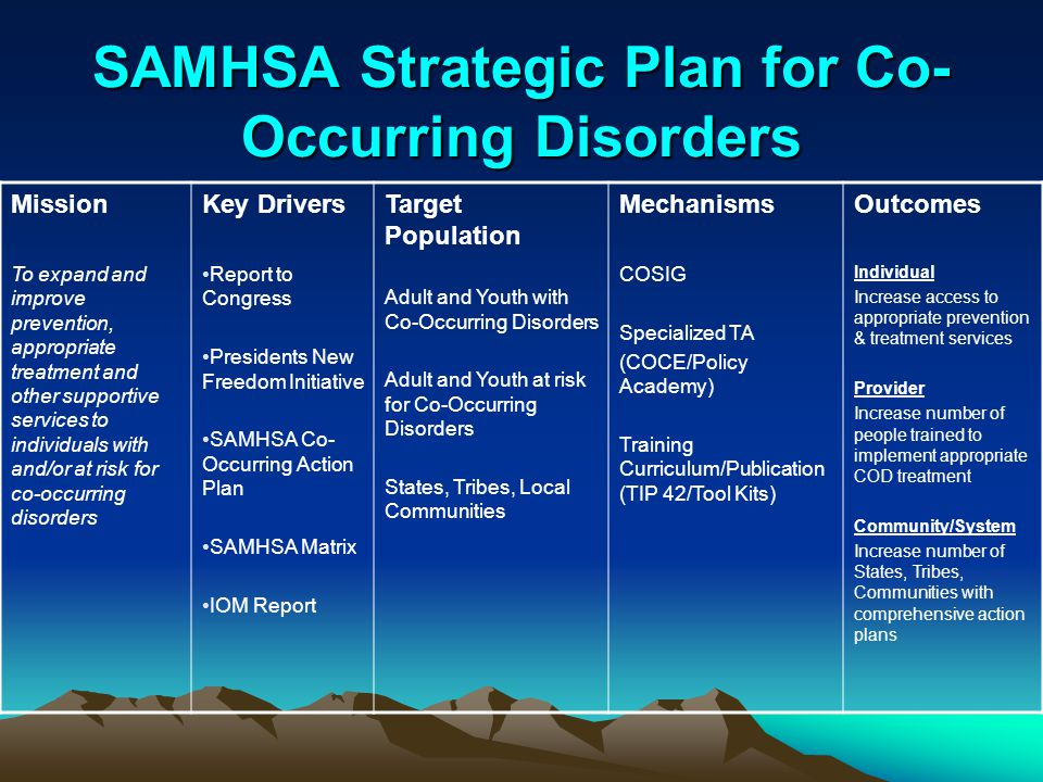 SAMHSA Strategic Plan for Co- Occurring Disorders Mission To expand and improve prevention, appropriate treatment and other supportive services to ind