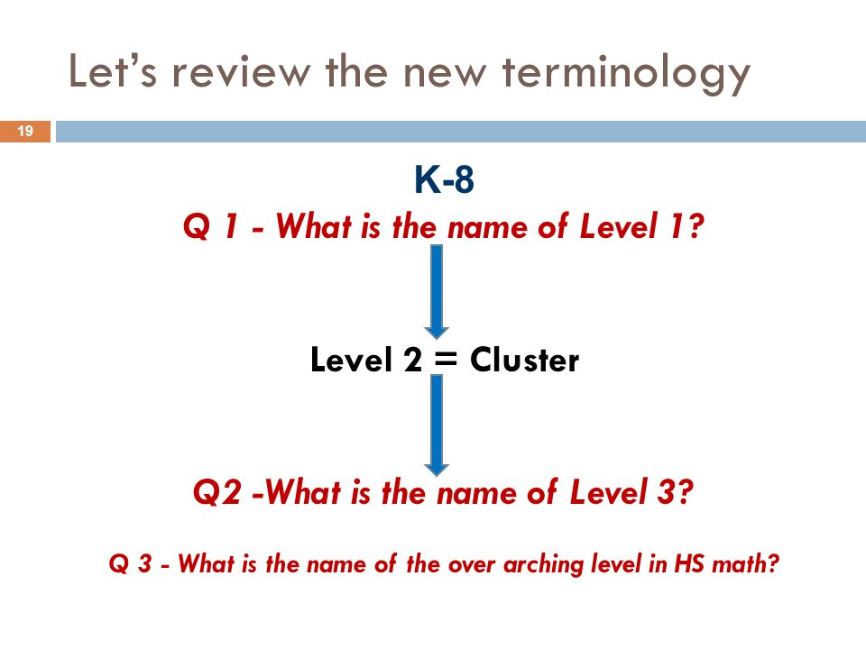 Let's review the new terminology 19 K-8 Q 1 - What is the name of Level 1? Level 2 = Cluster Q2 -What is the name of Level 3? Q 3 - What is the name o
