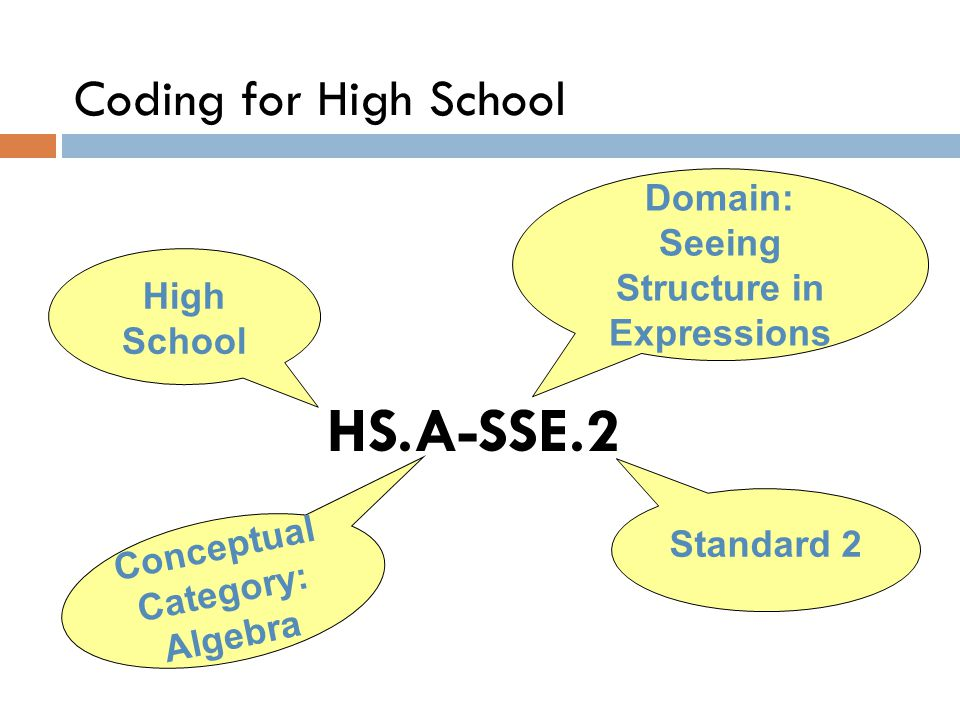 High School HS.A-SSE.2 Coding for High School Domain: Seeing Structure in Expressions Standard 2 Conceptual Category: Algebra