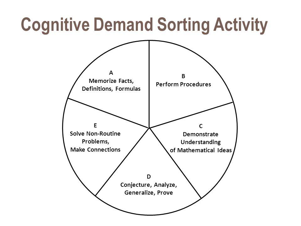 Cognitive Demand Sorting Activity A Memorize Facts, Definitions, Formulas E Solve Non-Routine Problems, Make Connections B Perform Procedures C Demons