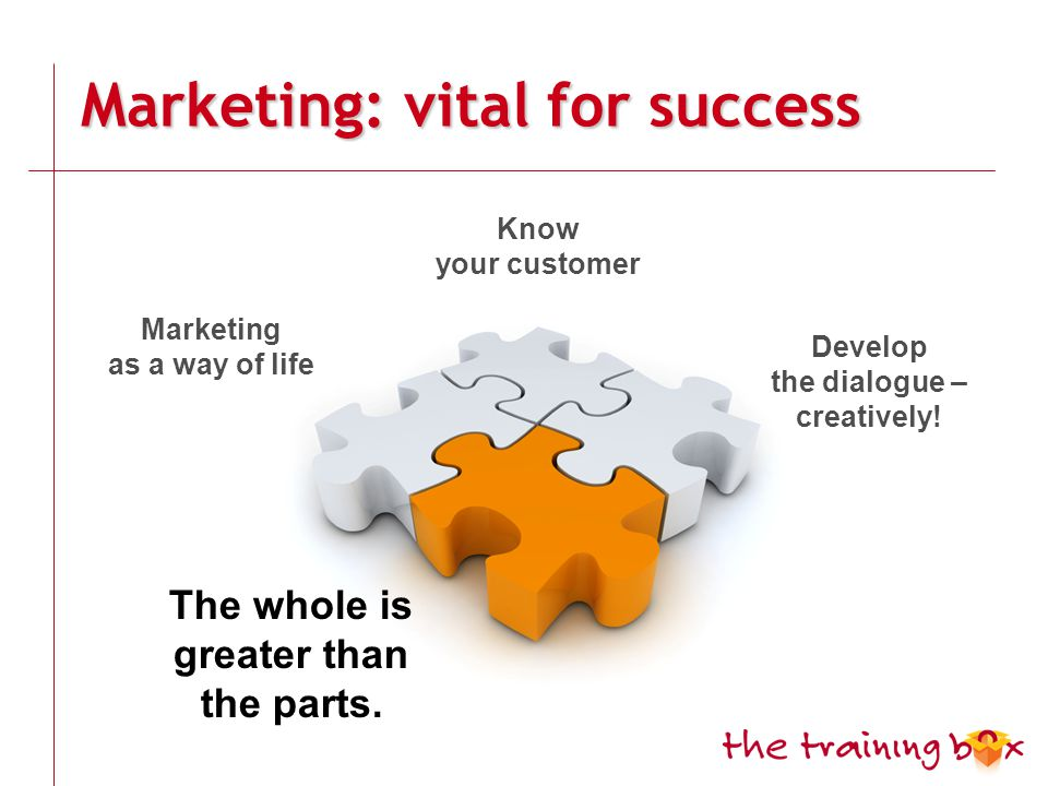 Marketing: vital for success Know your customer Marketing as a way of life Develop the dialogue – creatively.