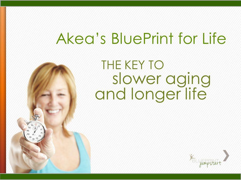 Akea's BluePrint for Life