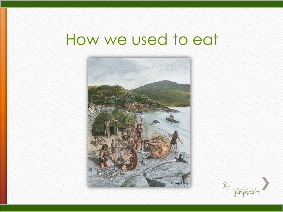 Unnatural Food