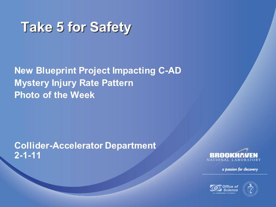 New Blueprint Projects 2 New App.