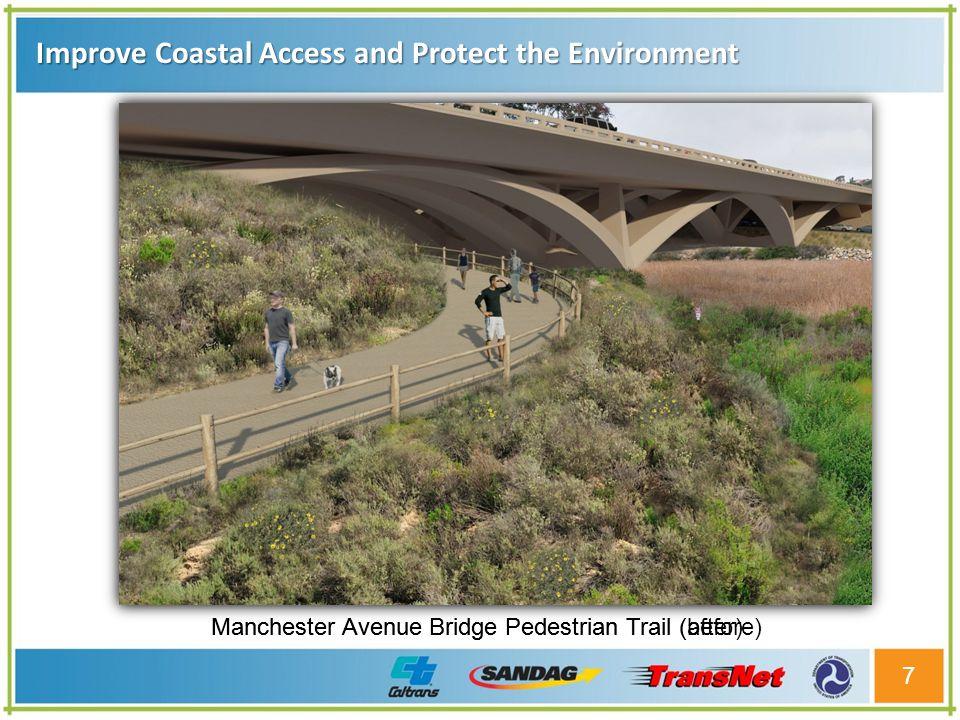 Improve Coastal Access and Protect the Environment Manchester Avenue Bridge Pedestrian Trail (before)Manchester Avenue Bridge Pedestrian Trail (after)