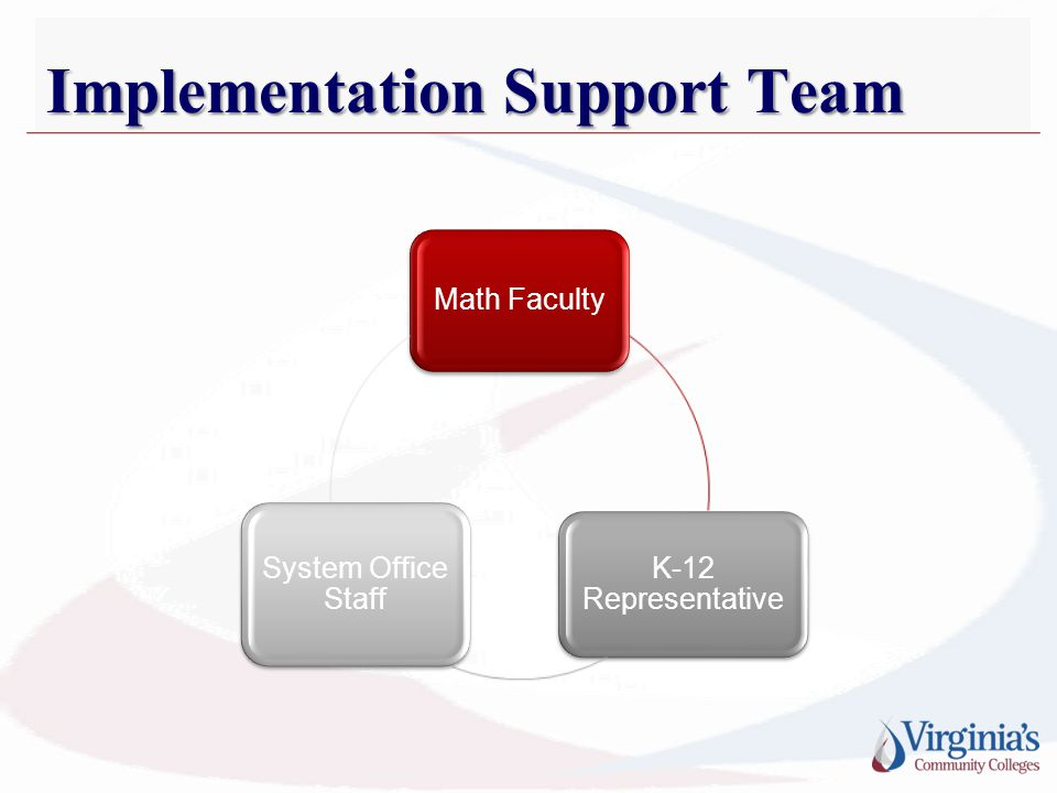 Implementation Support Team Math Faculty K-12 Representative System Office Staff