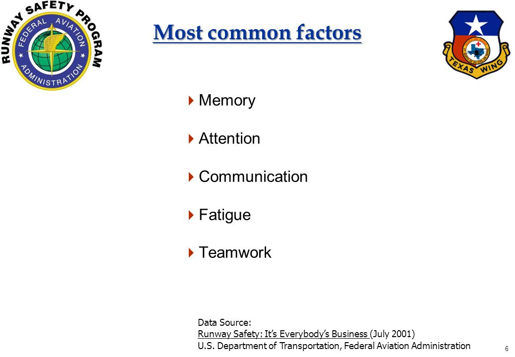 6 Most common factors  Memory  Attention  Communication  Fatigue  Teamwork Data Source: Runway Safety: It's Everybody's Business (July 2001) U.S.