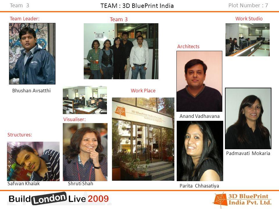 Team 3Plot Number : 7 TEAM : 3D BluePrint India Team Leader: Team 3 Anand Vadhavana Padmavati Mokaria Parita Chhasatiya Shruti ShahSafwan Khalak Work Studio Bhushan Avsatthi Architects Visualiser: Structures: Work Place