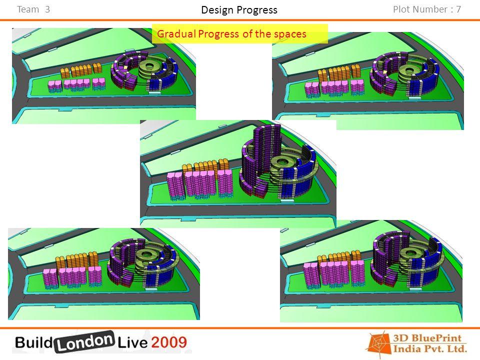 Team 3Plot Number : 7 Design Progress Gradual Progress of the spaces
