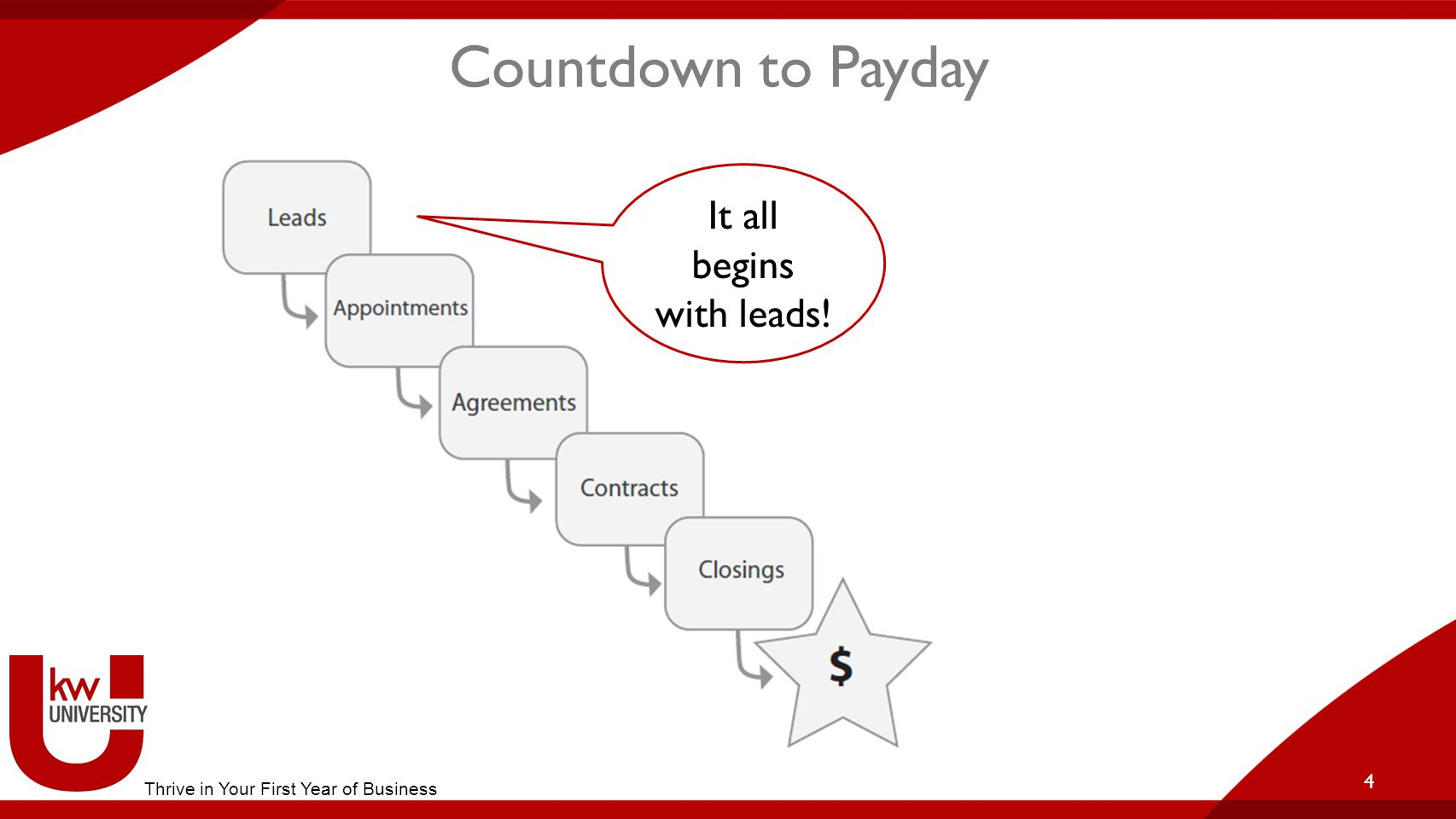 Countdown to Payday 4 It all begins with leads! Thrive in Your First Year of Business