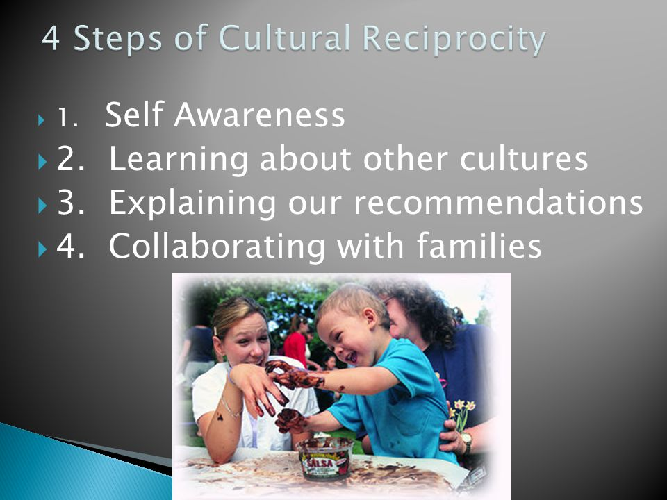  1. Self Awareness  2. Learning about other cultures  3. Explaining our recommendations  4. Collaborating with families