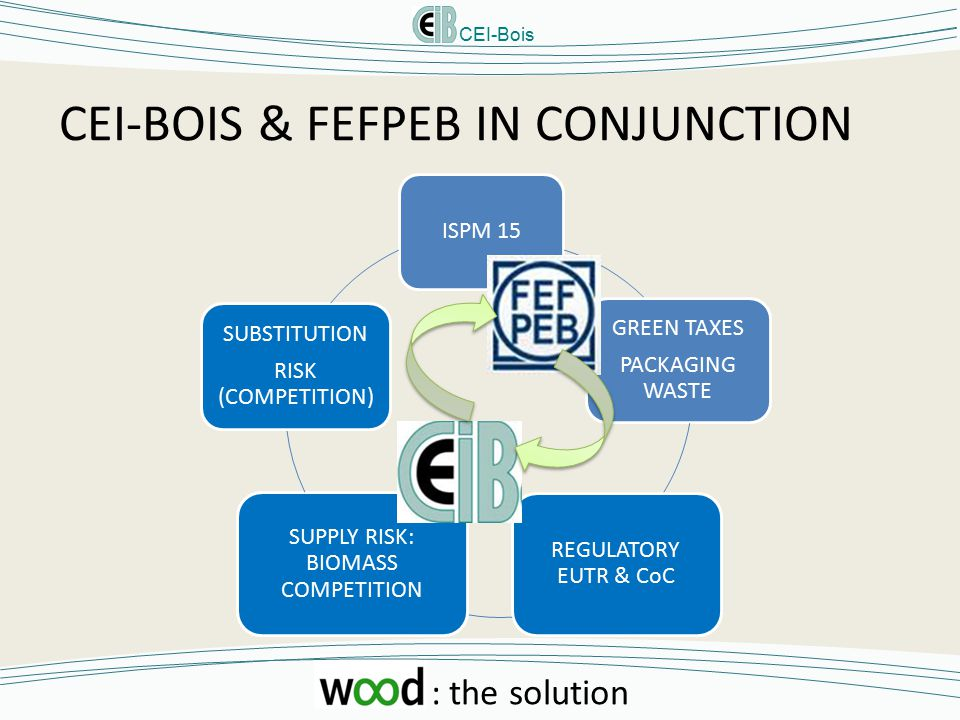 CEI-Bois : the solution CEI-BOIS & FEFPEB IN CONJUNCTION ISPM 15 GREEN TAXES PACKAGING WASTE REGULATORY EUTR & CoC SUPPLY RISK: BIOMASS COMPETITION SUBSTITUTION RISK (COMPETITION)