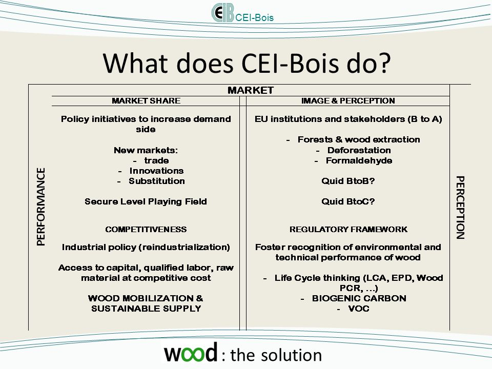 CEI-Bois : the solution What does CEI-Bois do