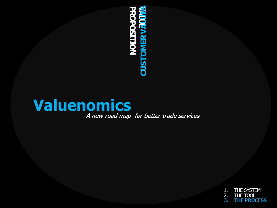 VALUE PROPOSITION CUSTOMER VALUES Valuenomics A new road map for better trade services 1.THE SYSTEM 2.THE TOOL 3.THE PROCESS