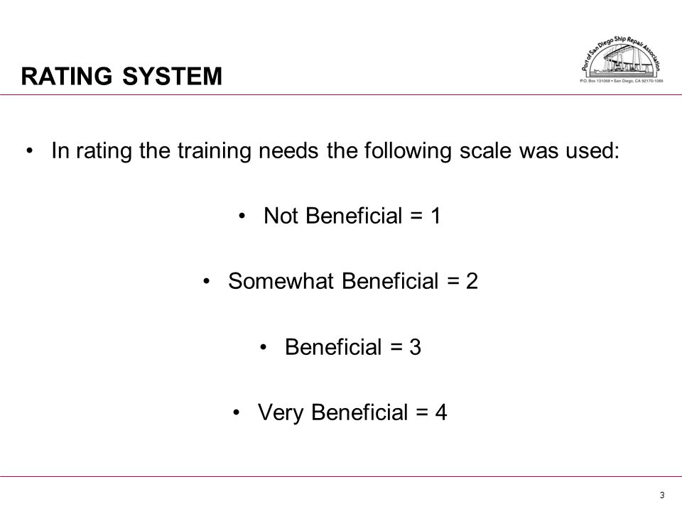 RATING SYSTEM In rating the training needs the following scale was used: Not Beneficial = 1 Somewhat Beneficial = 2 Beneficial = 3 Very Beneficial = 4 3