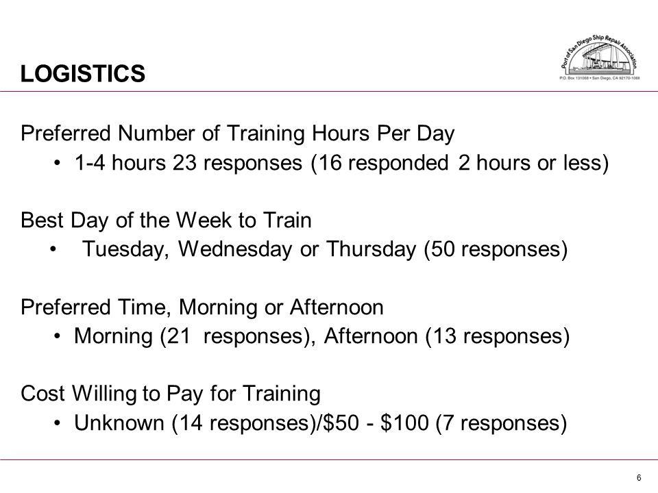 LOGISTICS Preferred Number of Training Hours Per Day 1-4 hours 23 responses (16 responded 2 hours or less) Best Day of the Week to Train Tuesday, Wednesday or Thursday (50 responses) Preferred Time, Morning or Afternoon Morning (21 responses), Afternoon (13 responses) Cost Willing to Pay for Training Unknown (14 responses)/$50 - $100 (7 responses) 6