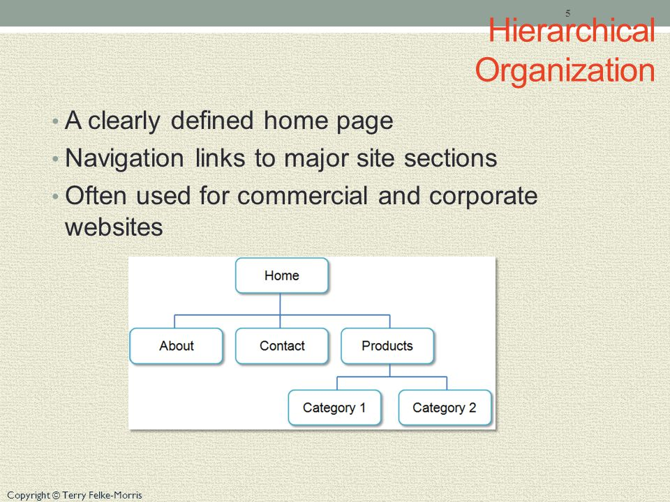 Copyright © Terry Felke-Morris Hierarchical Organization A clearly defined home page Navigation links to major site sections Often used for commercial and corporate websites 5
