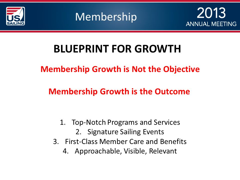 Membership BLUEPRINT FOR GROWTH Membership Growth is Not the Objective Membership Growth is the Outcome 1.Top-Notch Programs and Services 2.Signature Sailing Events 3.First-Class Member Care and Benefits 4.Approachable, Visible, Relevant
