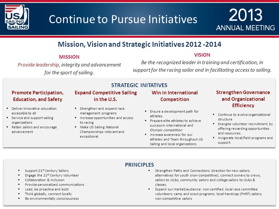Continue to Pursue Initiatives Mission, Vision and Strategic Initiatives 2012 -2014 VISION Be the recognized leader in training and certification, in support for the racing sailor and in facilitating access to sailing.