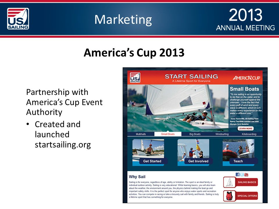 Marketing Partnership with America's Cup Event Authority Created and launched startsailing.org America's Cup 2013