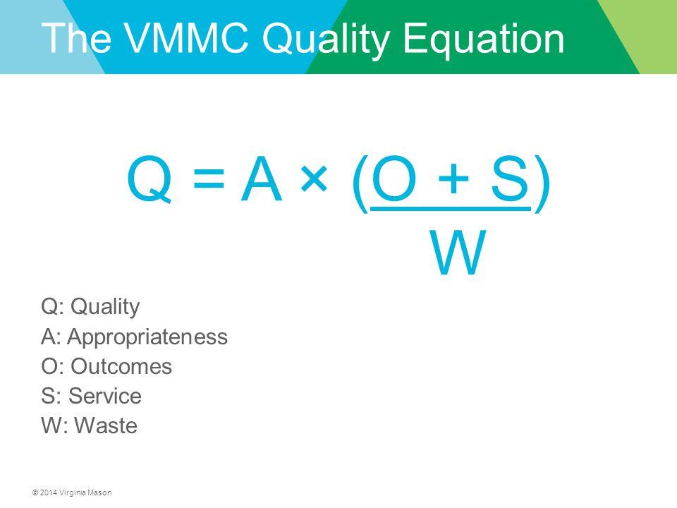 © 2014 Virginia Mason The VMMC Quality Equation Q: Quality A: Appropriateness O: Outcomes S: Service W: Waste Q = A × (O + S) W