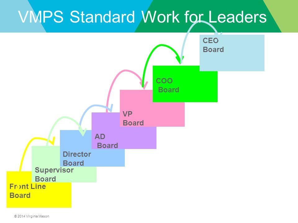 © 2014 Virginia Mason Front Line Board Supervisor Board Director Board AD Board VP Board COO Board CEO Board VMPS Standard Work for Leaders