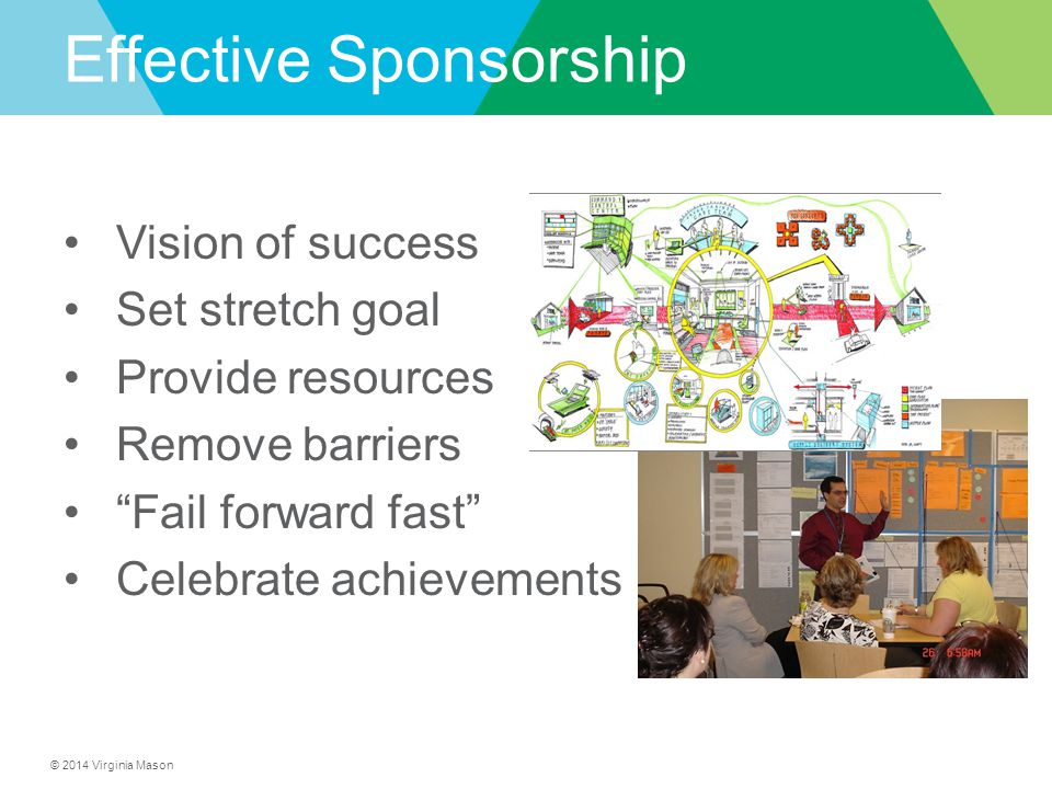 """© 2014 Virginia Mason Effective Sponsorship Vision of success Set stretch goal Provide resources Remove barriers """"Fail forward fast"""" Celebrate achieve"""