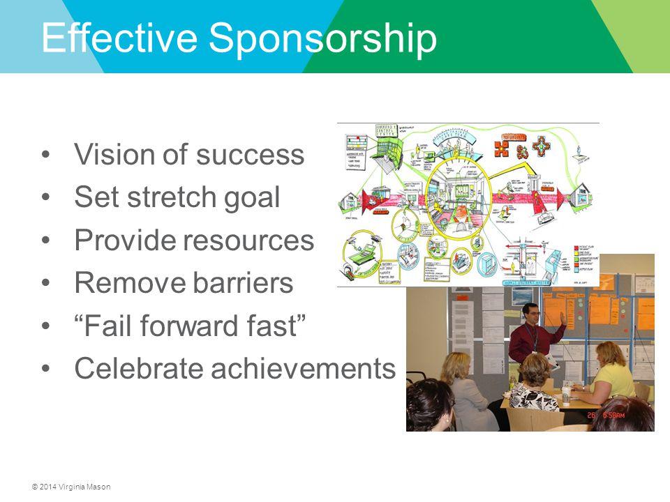 © 2014 Virginia Mason Effective Sponsorship Vision of success Set stretch goal Provide resources Remove barriers Fail forward fast Celebrate achievements