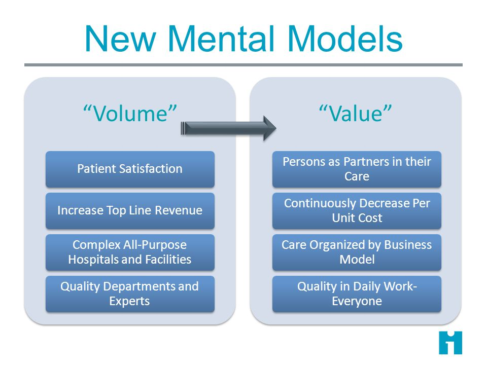"""New Mental Models """"Volume"""" Patient SatisfactionIncrease Top Line Revenue Complex All-Purpose Hospitals and Facilities Quality Departments and Experts"""