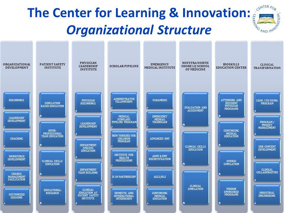 The Center for Learning & Innovation: Organizational Structure 52 ORGANIZATIONAL DEVELOPMENT BEGINNINGS LEADERSHIP DEVELOPMENT COACHING WORKFORCE DEVE