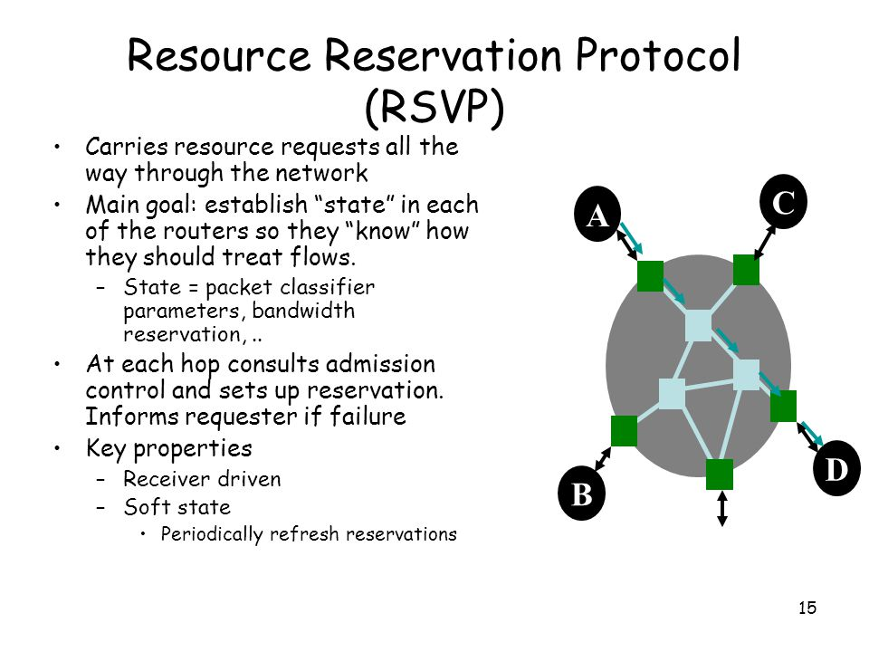 15 Resource Reservation Protocol (RSVP) Carries resource requests all the way through the network Main goal: establish state in each of the routers so they know how they should treat flows.