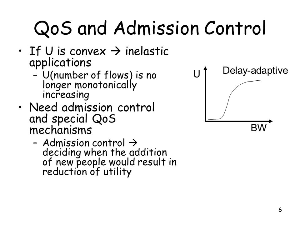 6 QoS and Admission Control If U is convex  inelastic applications –U(number of flows) is no longer monotonically increasing Need admission control and special QoS mechanisms –Admission control  deciding when the addition of new people would result in reduction of utility BW U Delay-adaptive