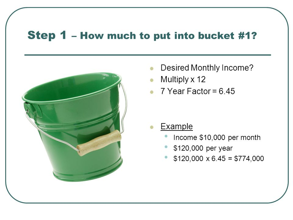 Step 1 – How much to put into bucket #1. Desired Monthly Income.