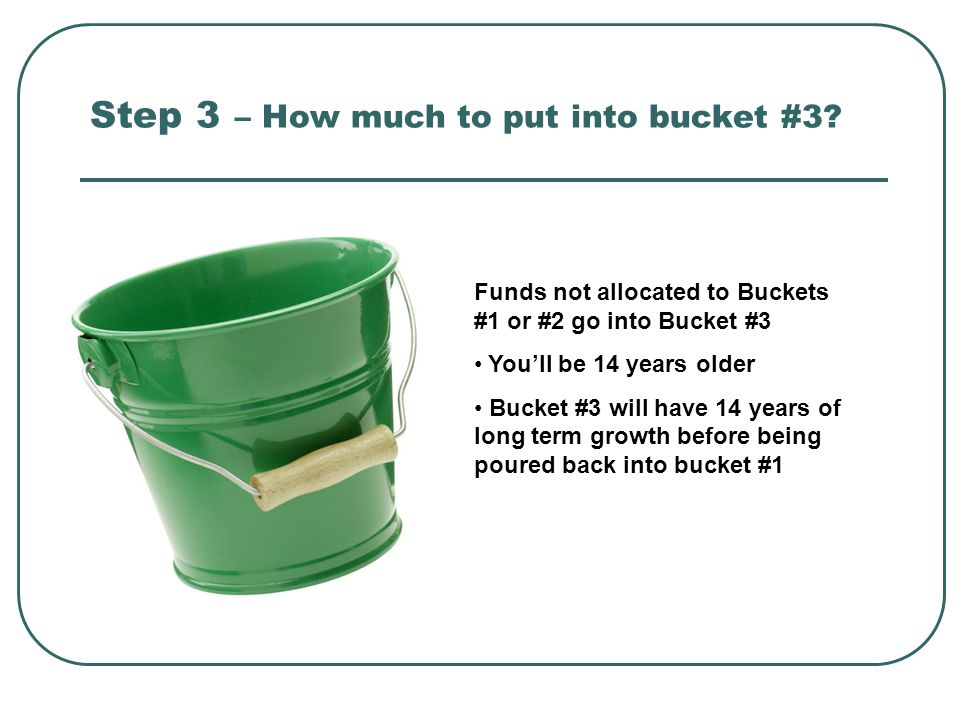 Step 3 – How much to put into bucket #3? Funds not allocated to Buckets #1 or #2 go into Bucket #3 You'll be 14 years older Bucket #3 will have 14 yea