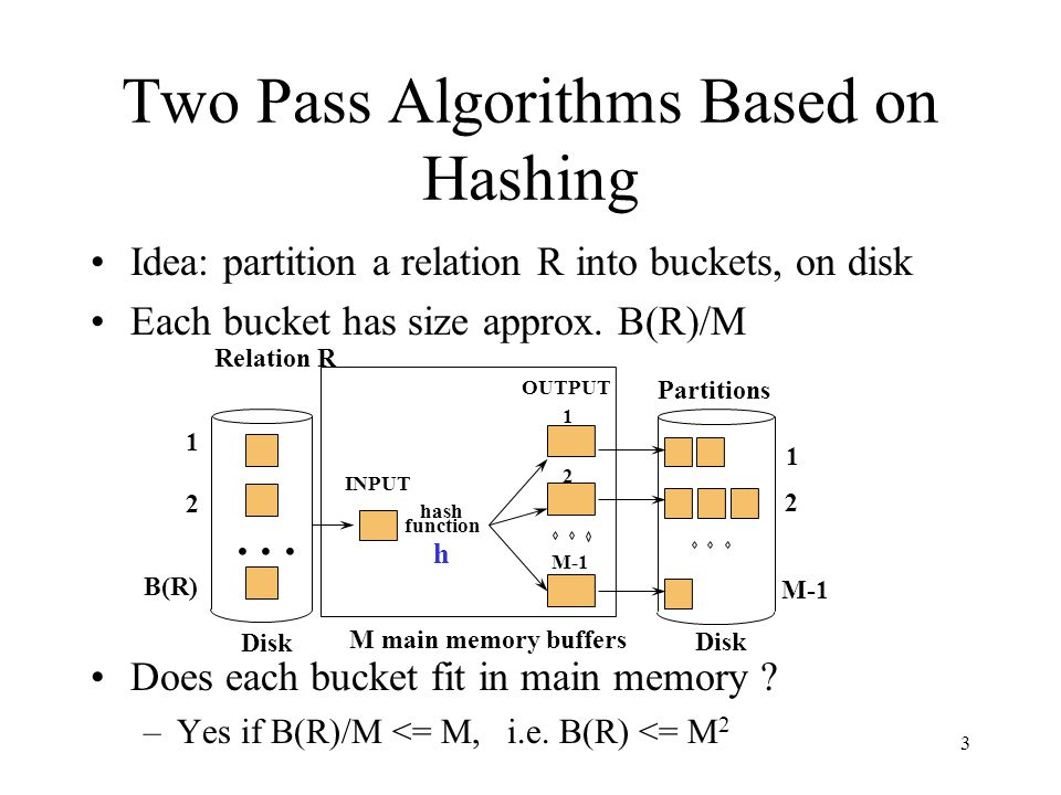 3 Two Pass Algorithms Based on Hashing Idea: partition a relation R into buckets, on disk Each bucket has size approx.