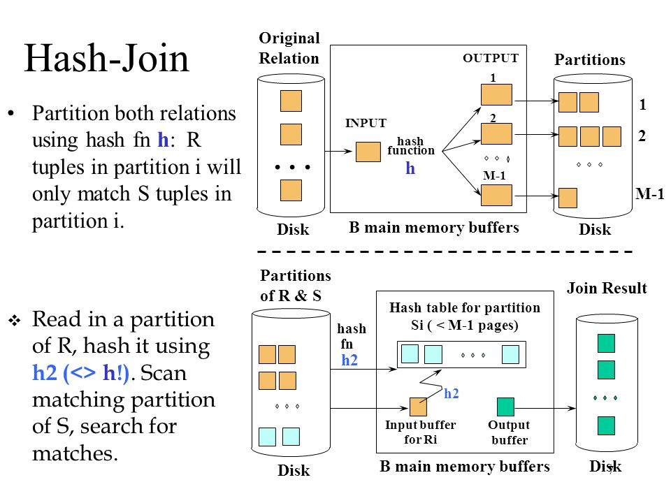 7 Hash-Join Partition both relations using hash fn h: R tuples in partition i will only match S tuples in partition i.