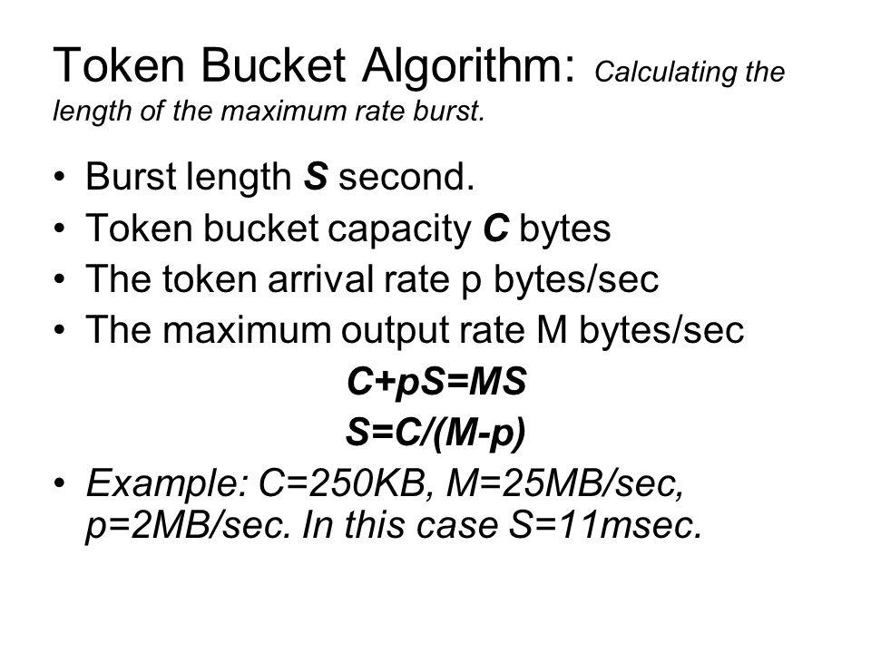 Token Bucket Algorithm: Calculating the length of the maximum rate burst. Burst length S second. Token bucket capacity C bytes The token arrival rate